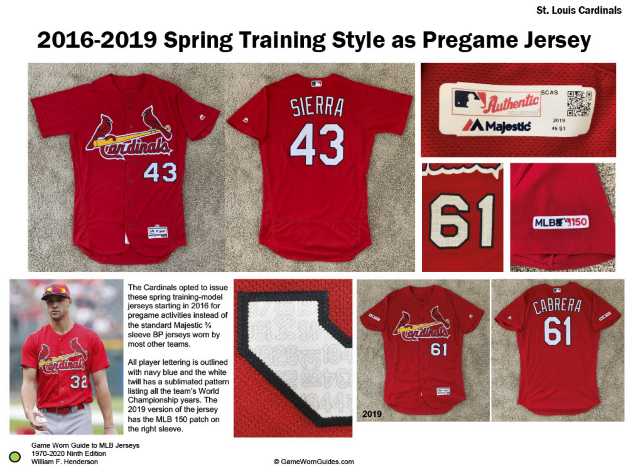 Game Worn Guide to St. Louis Cardinals Jerseys (1970-2020)