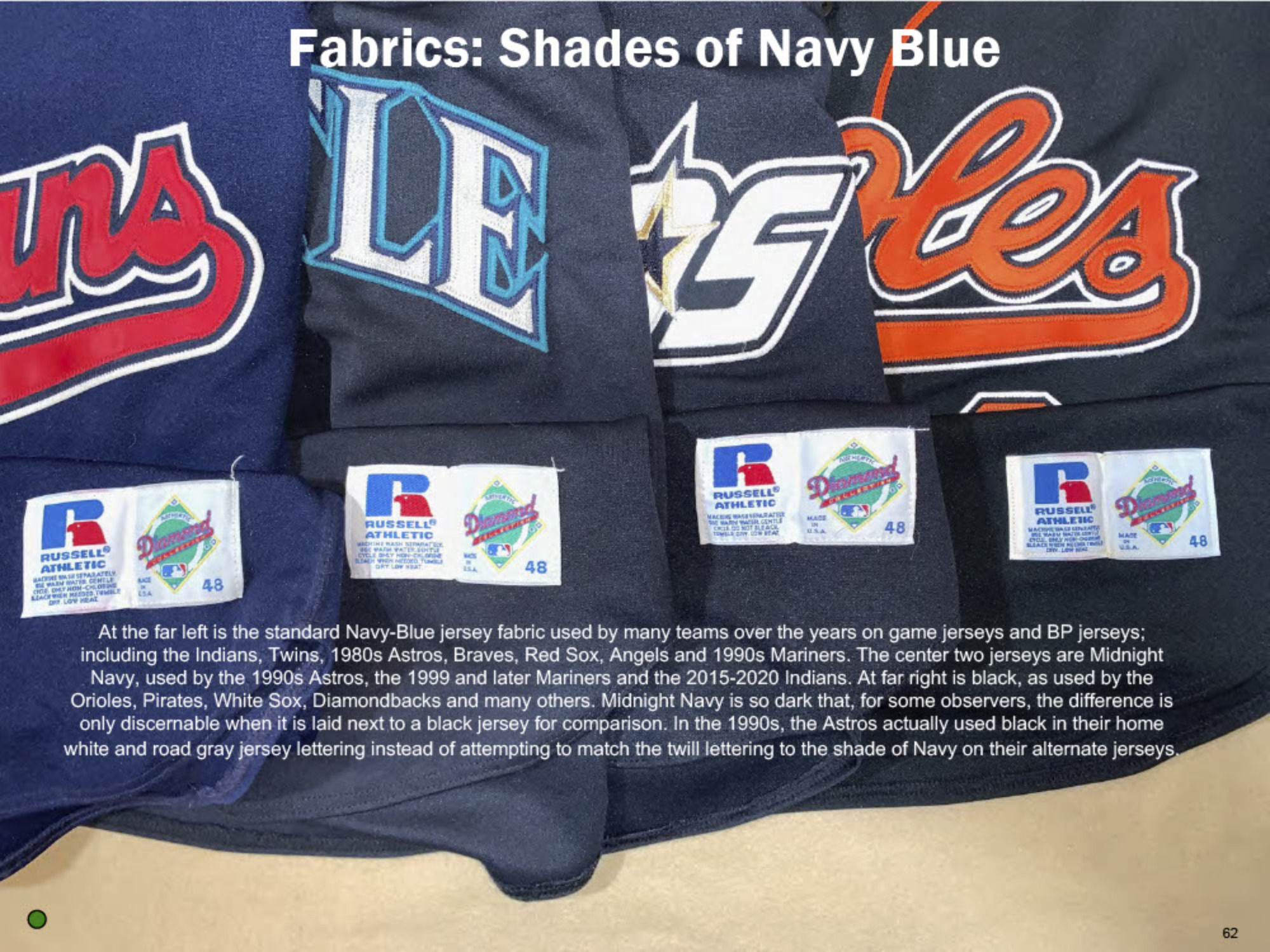 Game Worn Guide to Tampa Bay Rays Jerseys (1998-2020)
