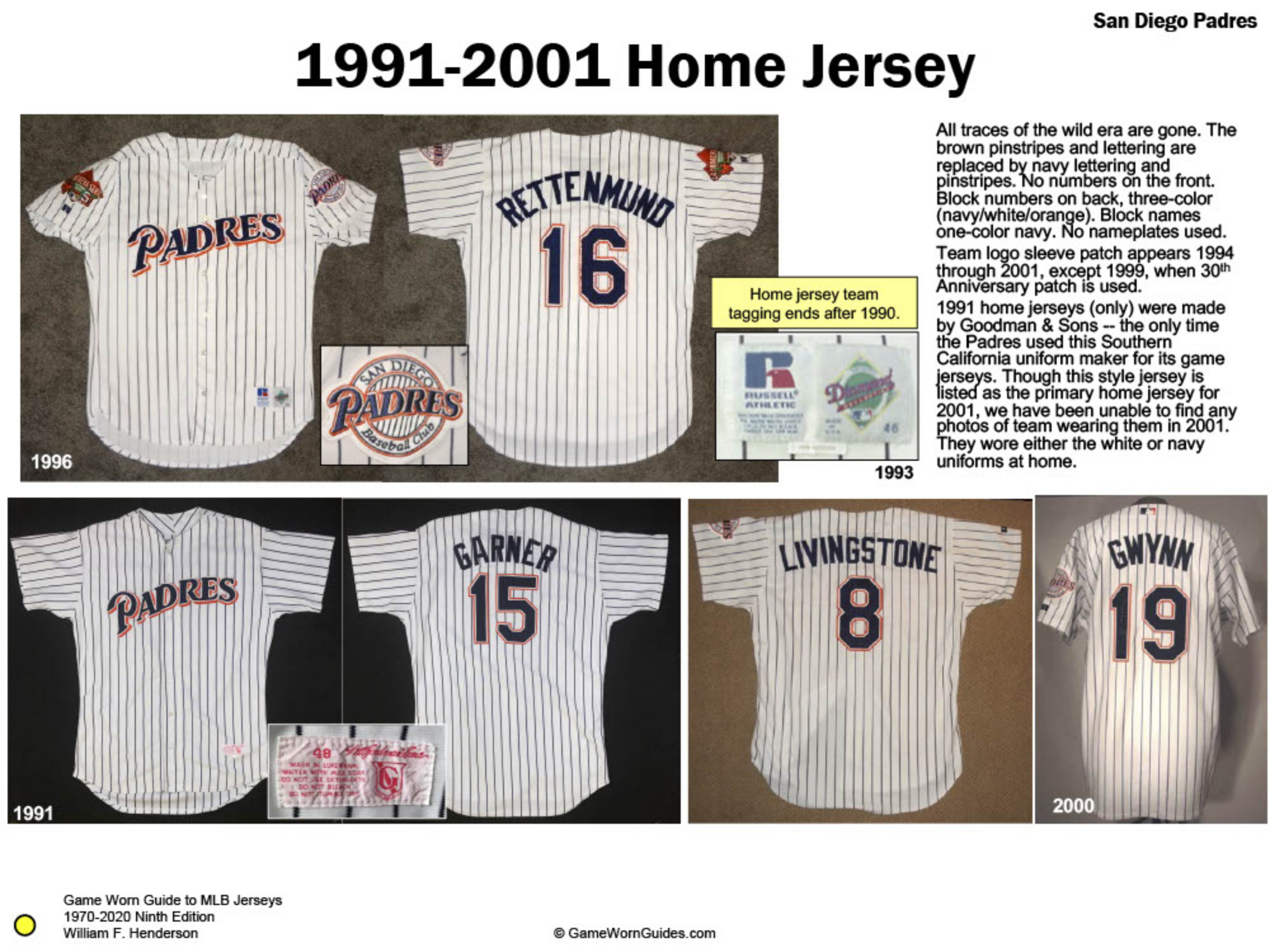 Game Worn Guide to San Diego Padres Jerseys (1969-2020)