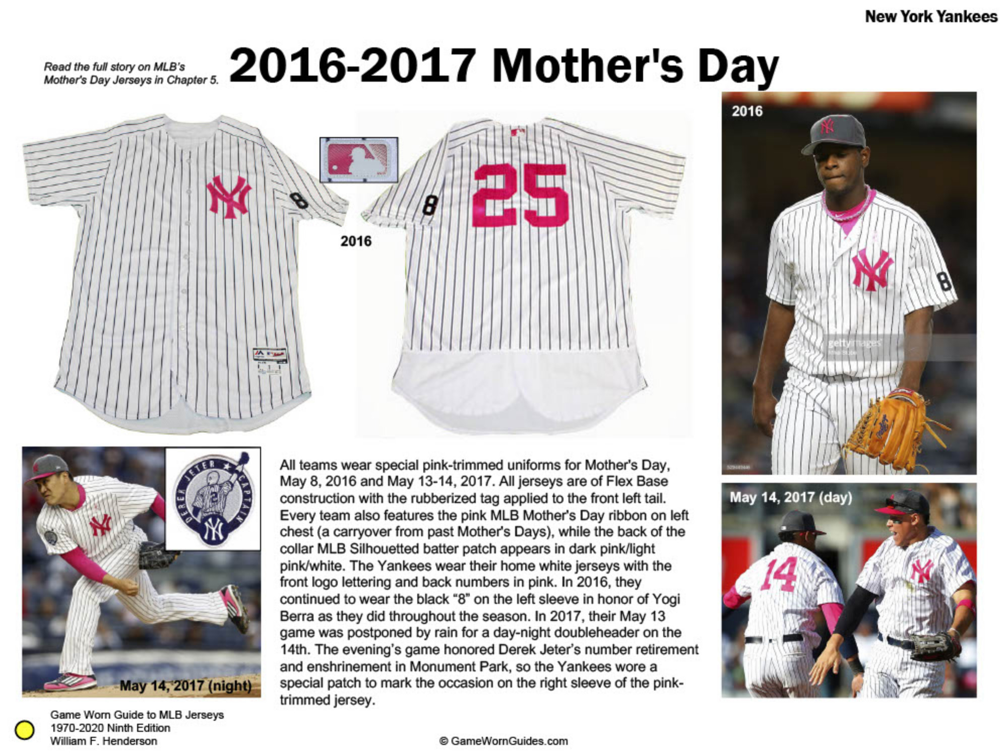 Game Worn Guide to New York Yankees Jerseys (1970-2020)