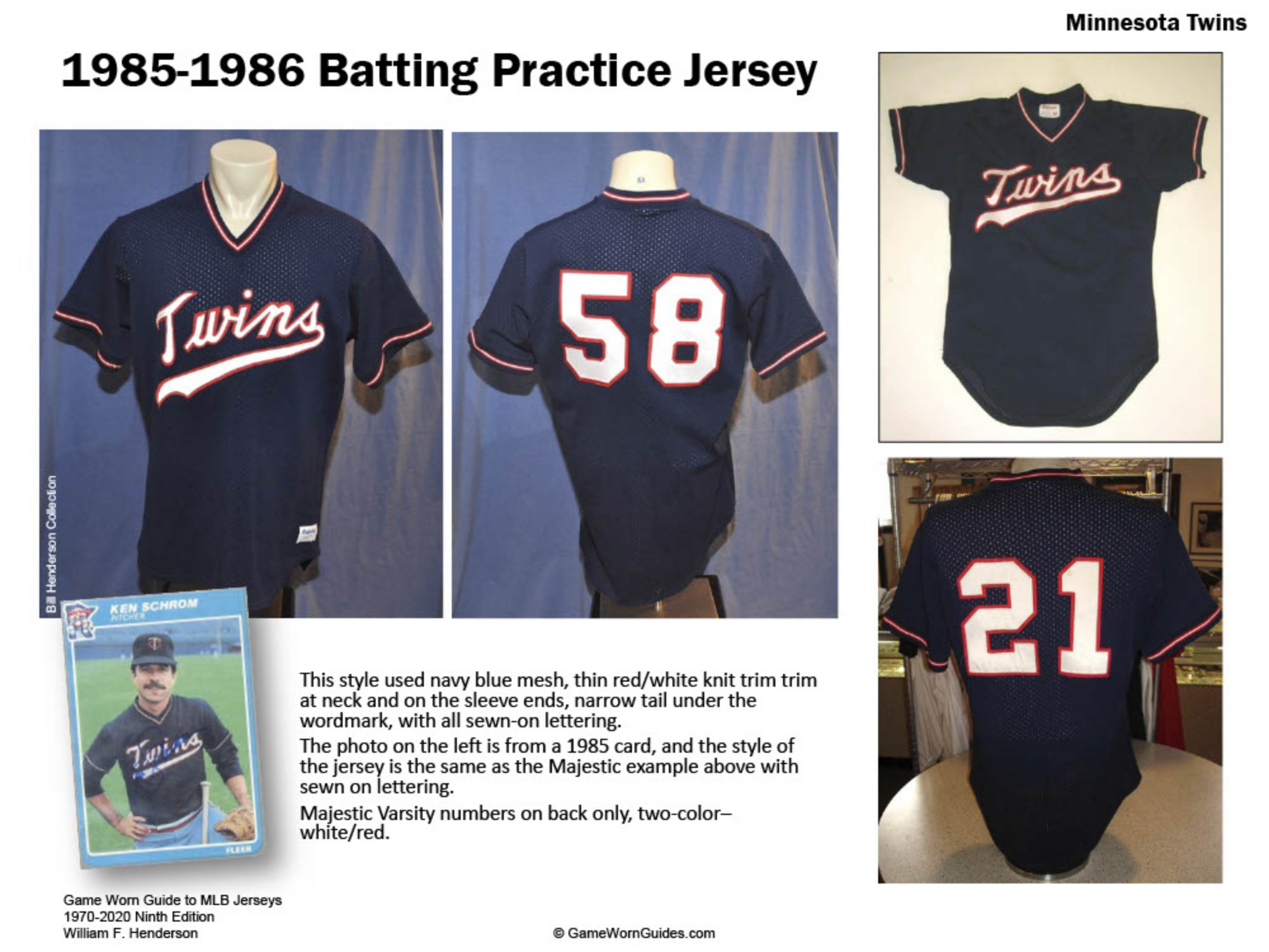 Game Worn Guide to Minnesota Twins Jerseys (1970-2020)