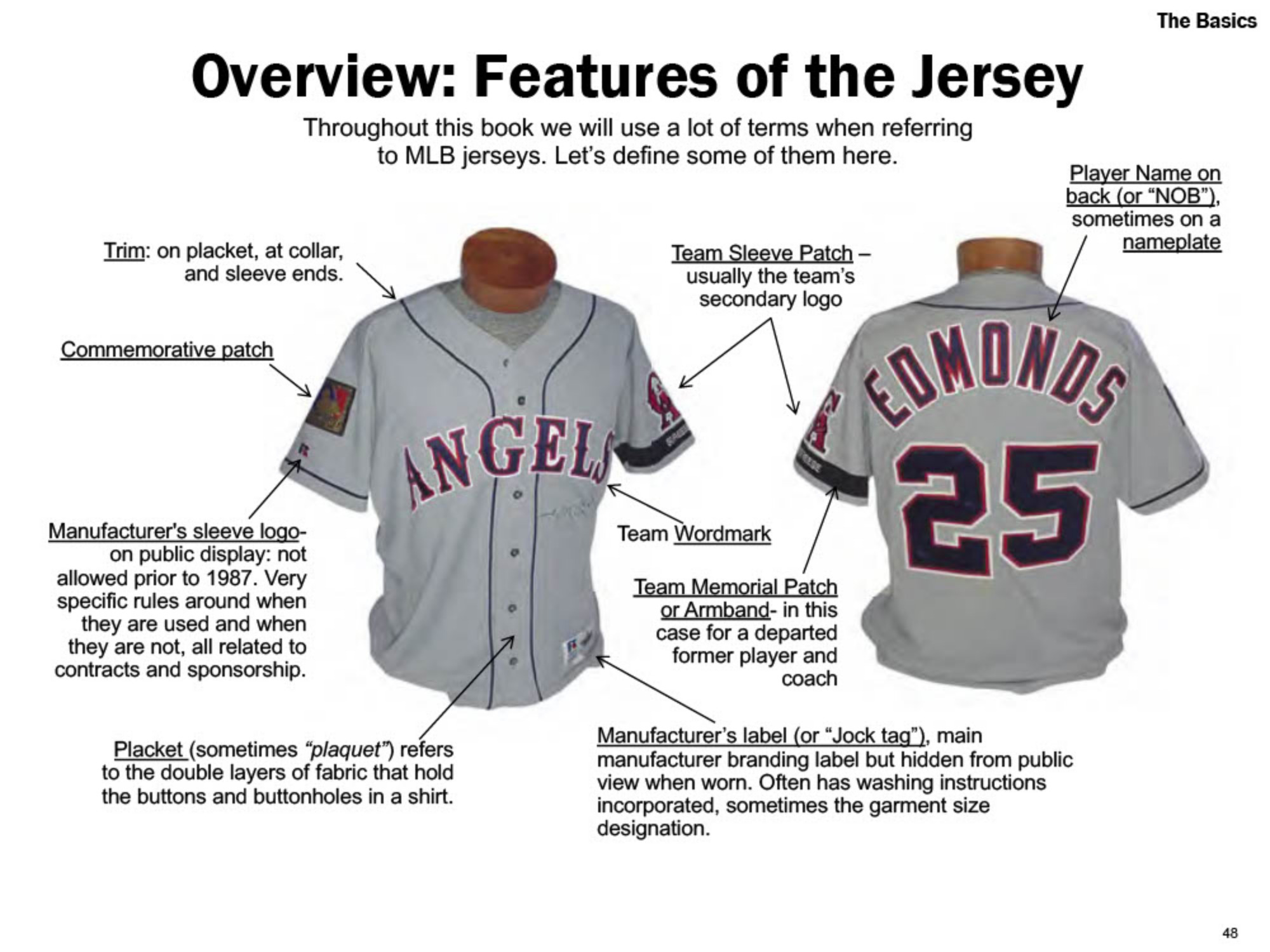 Game Worn Guide to Houston Astros Jerseys (1970-2020)