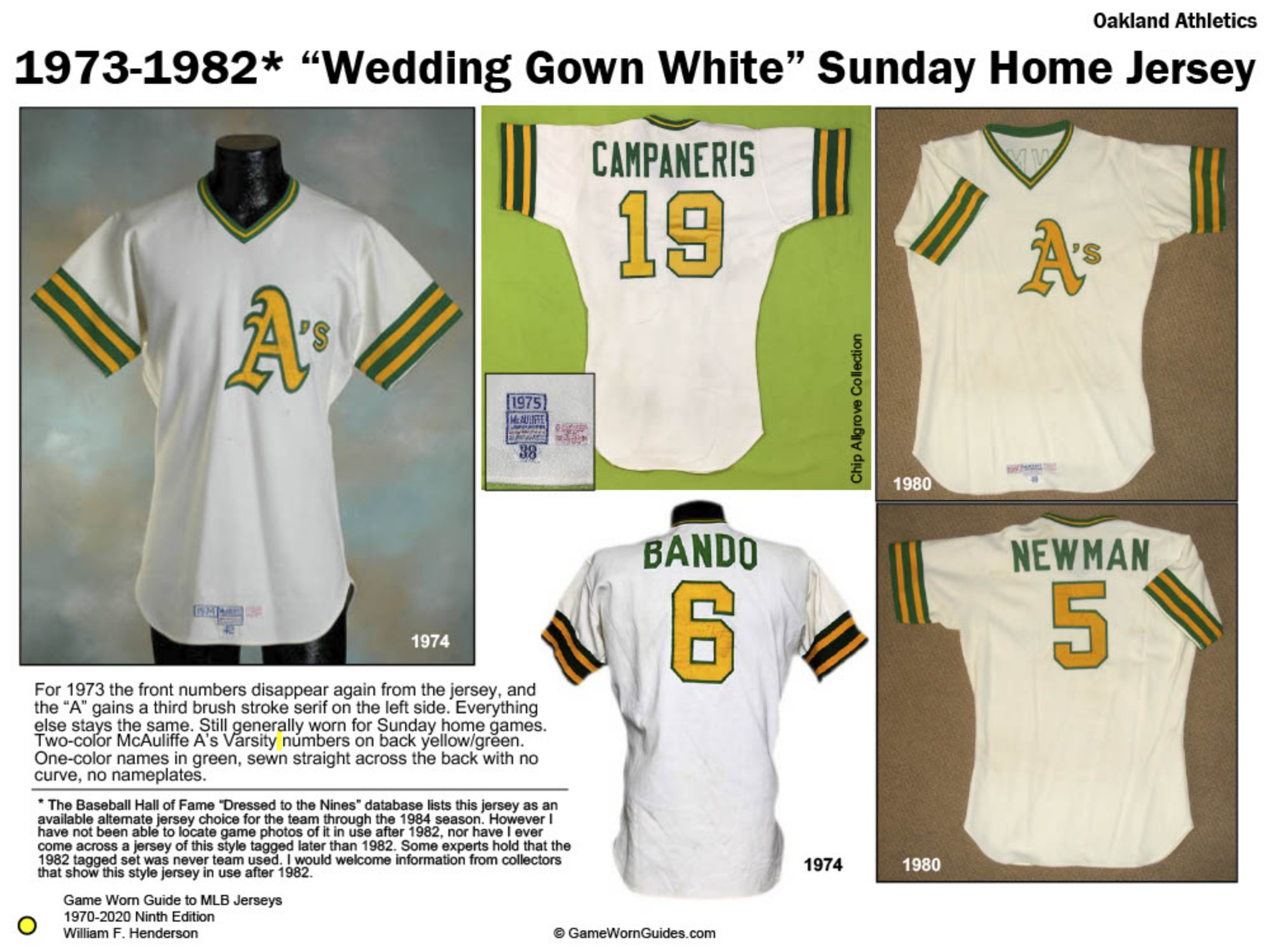 Game Worn Guide to Oakland Athletics Jerseys (1970-2020)