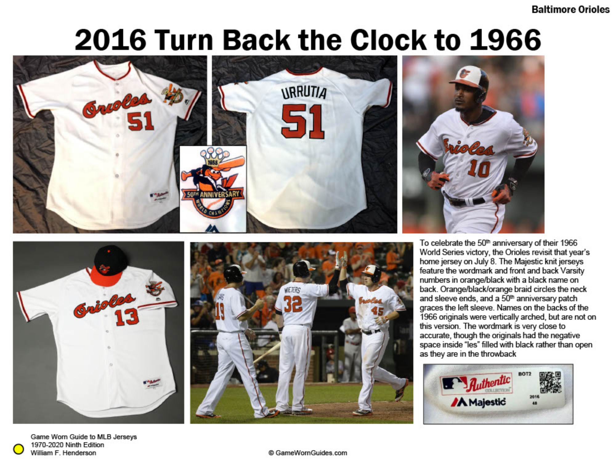 Game Worn Guide to Baltimore Orioles Jerseys (1970-2020)