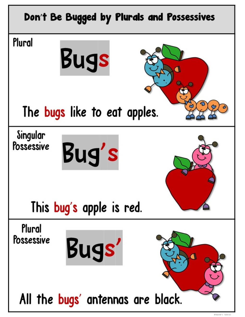 Plural and Possessive Task Cards Bug Theme