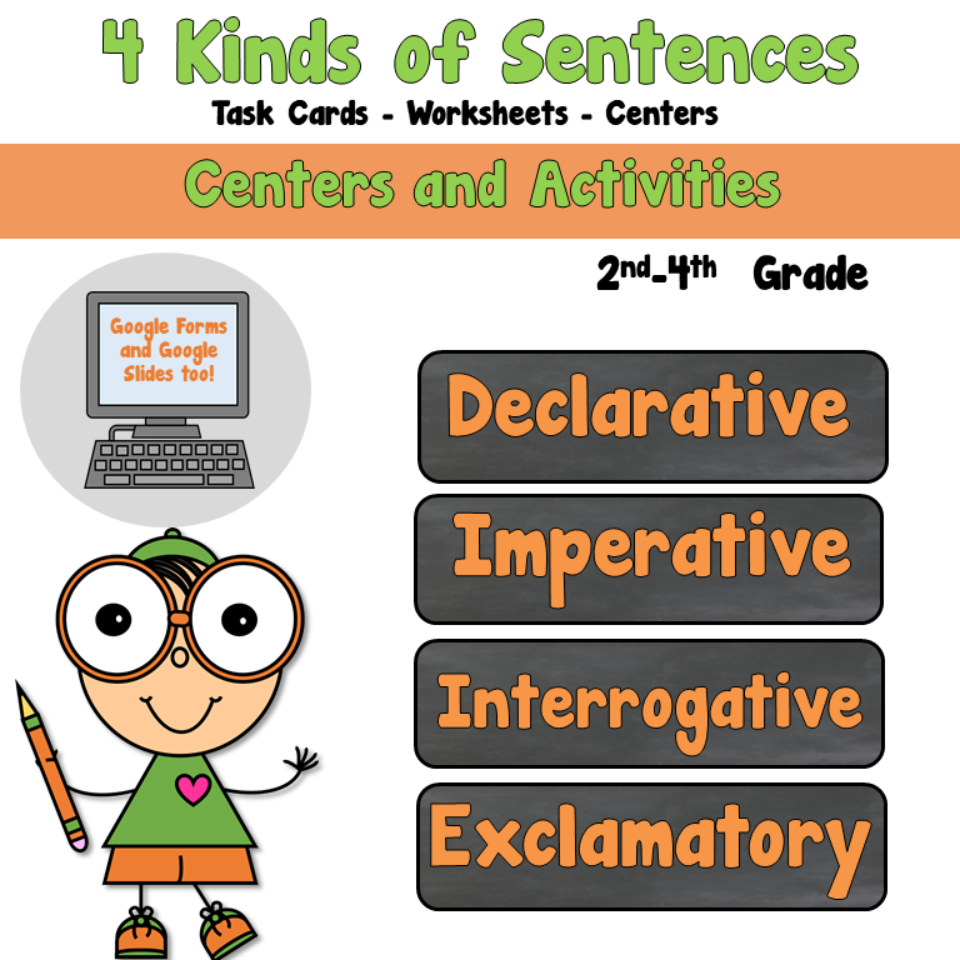 4 Kinds of Sentences (declarative, interrogative, imperative, exclamatory