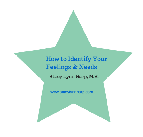 How to Identify Your Feelings & Needs