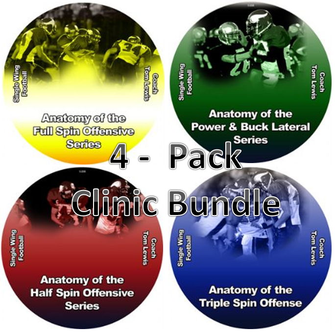 Anatomy Series Bundle-4 DVDs/Videos with Clinic Recordings