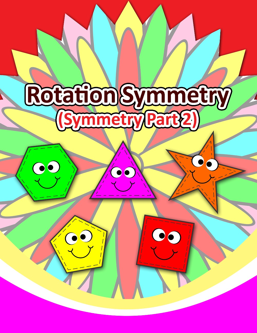 Rotation Symmetry (Symmetry Part 2)
